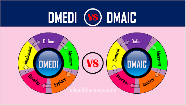 DMEDI vs DMAIC Methodology in Six Sigma