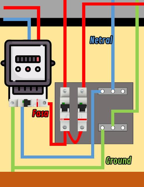 Terangkan yang kalian ketahui tentang fungsi rangkaian instalasi listrik rumah