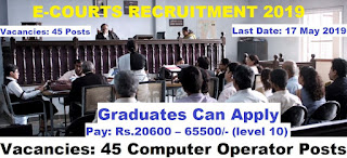 eCourts Recruitment 2019