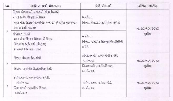 SEB: Khatakiya Pariksha Jahernamu2020