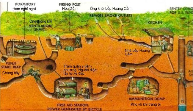 Một trong các địa điểm du lịch gần Sài Gòn