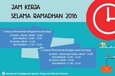 Jam Kerja Guru PNS Selama Puasa Ramadhan 2016