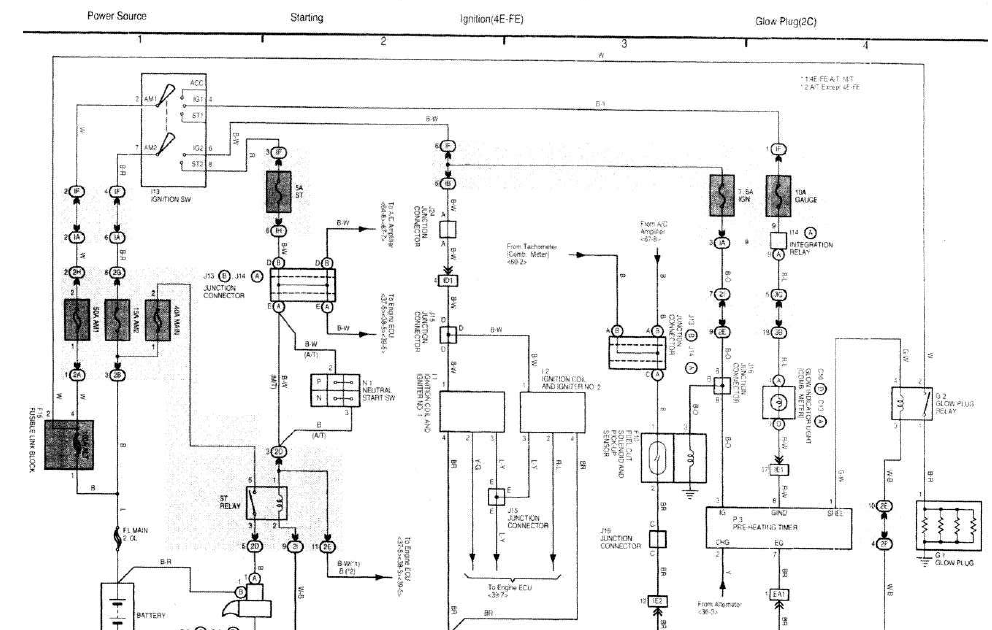 Starting System Ignition(4E-FE) Wiring Diagram Toyota