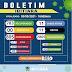 IBITIARA-BA: BOLETIM INFORMATIVO SOBRE O CORONAVÍRUS ( 03/09/2021)