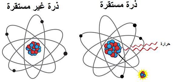 ما هي الذرة الغير المستقرة؟