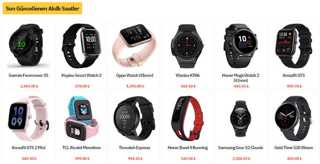 Ürün Karşılaştırma Sitesi Akıllı Saat Karşılaştırması