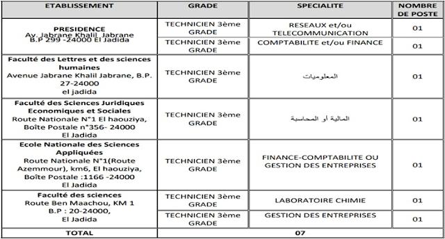 جامعة شعيب الدكالي