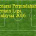 Senarai Perpindahan Pemain Liga Malaysia 2016