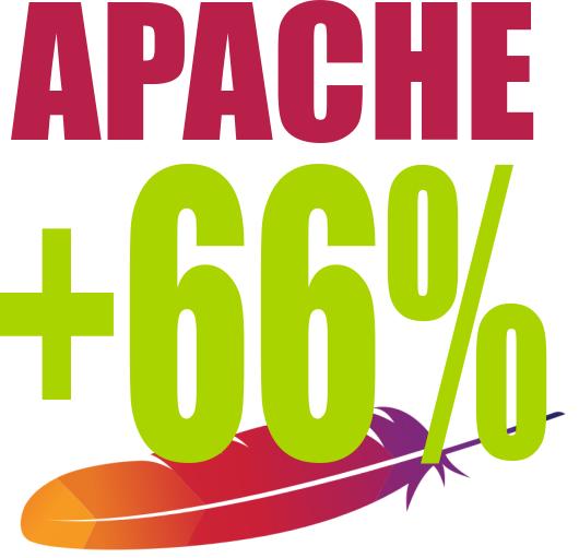 servidor apache para ubuntu linux