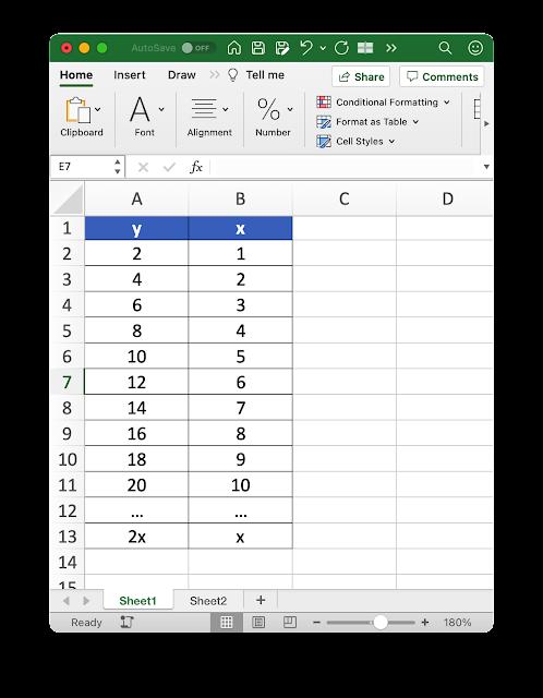 Contoh Persamaan Linear 2 Variabel