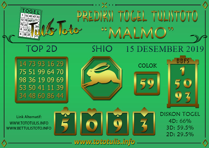 Prediksi Togel MALMO TULISTOTO 15 DESEMBER 2019