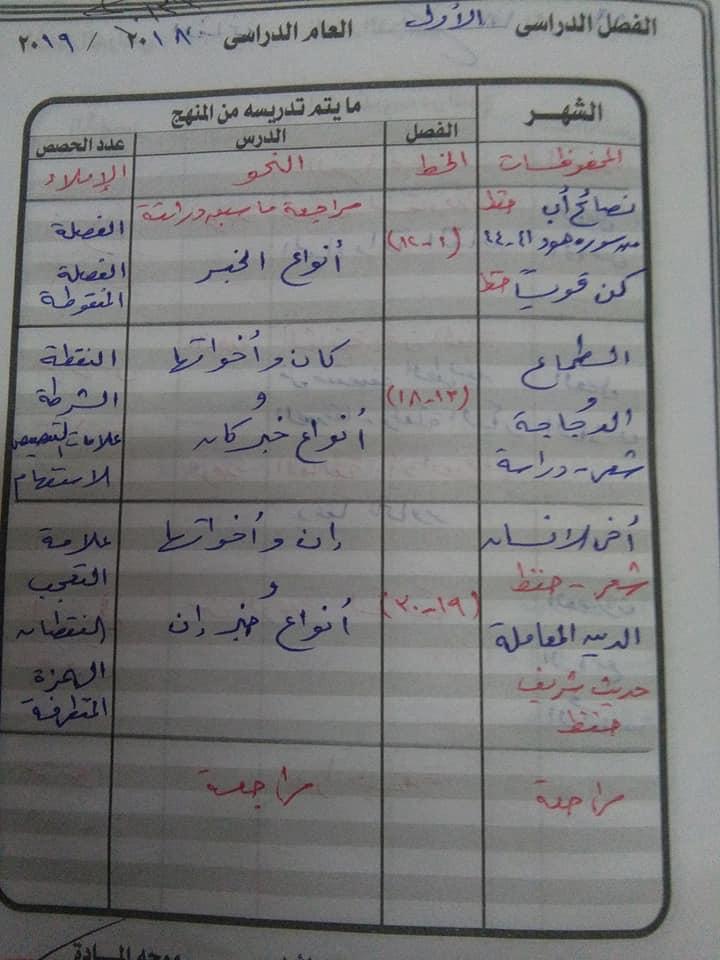 هام جدا لمعلمى اللغة العربية للصف السادس الاهداف العامة والخاصة وخريطة المنهج أ/ عزازى عبده 1%2B%252810%2529