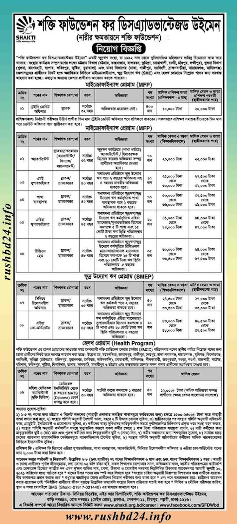 শক্তি ফাউন্ডেশন নিয়োগ বিজ্ঞপ্তি ২০২১। shakti foundation job circular 2021 । শক্তি ফাউন্ডেশন নিয়োগ ২০২১