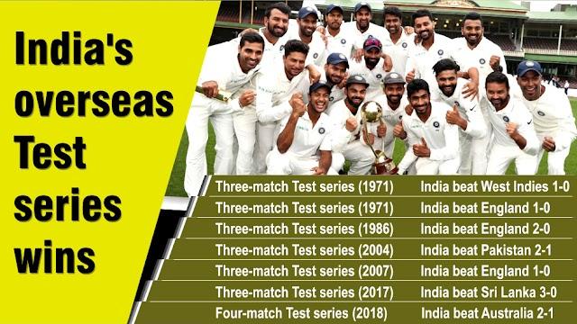 List of India's overseas Test series wins
