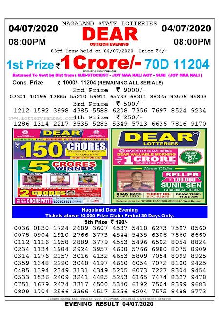 Nagaland State Lotteries 04-07-2020 Lottery Sambad Result 800 PM