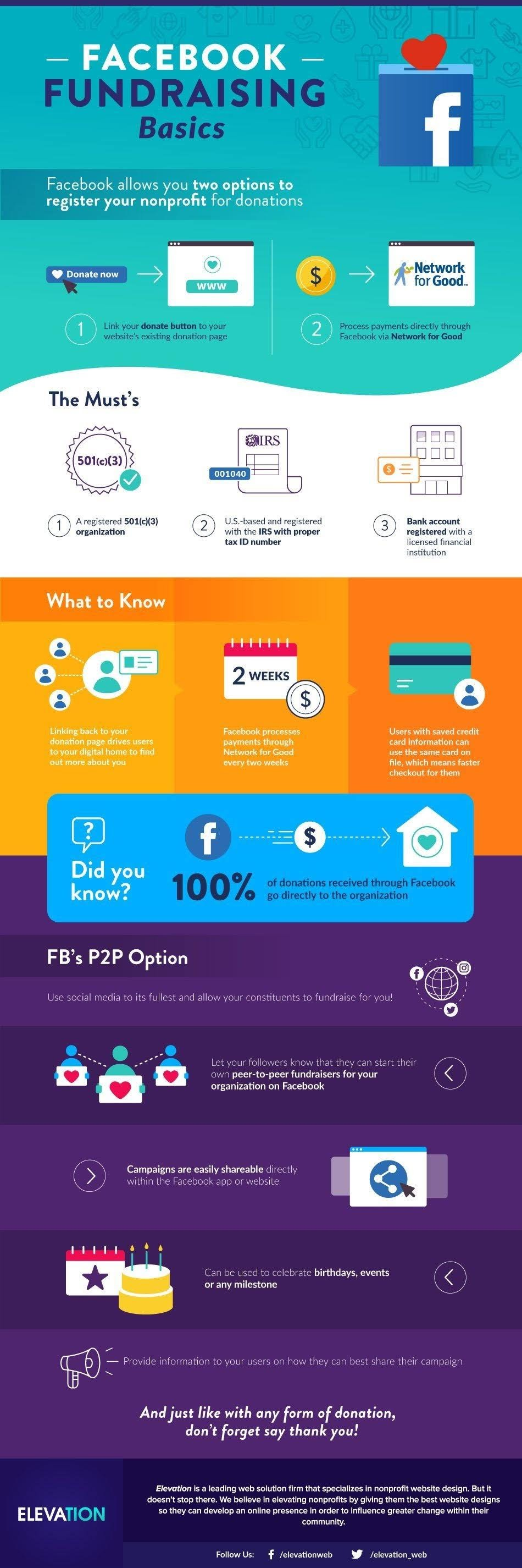 How do I start a fundraiser on Facebook? #infographic
