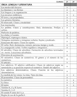 PROGRAMA DE REFUERZO LENGUA CASTELLANA Y MATEMÁTICAS 1º Y 2º ESO