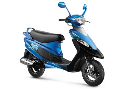 2016 TVS Scooty Pep Plus Hd Wallpaper 01