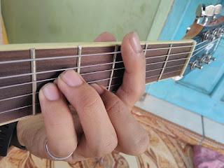Chord Cm