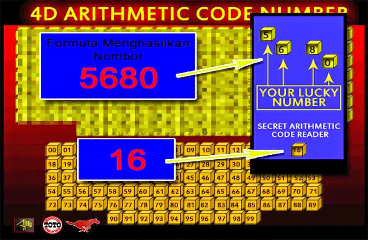 magnum 4d code 2014