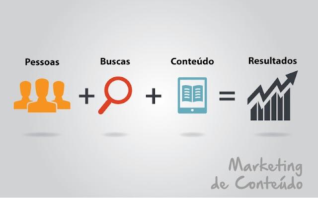 Dicas│Impulsione sua empresa usando o marketing de conteúdo