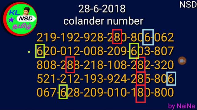 kerala lottery calendar guessing  by Raja Naina on 28-06-2018 karunya plus kn-219
