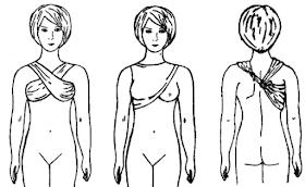 ликбез от дилетанта estimata: Косынка медицинская перевязочная и способы ее наложения
