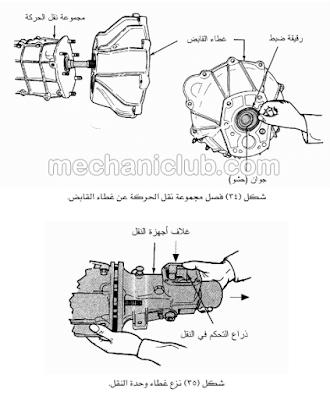 كتاب تشخيص وإصلاح أعطال نظام نقل الحركة في السيارة PDF