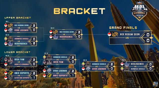 Bagan Final Lower Bracket dan Grandfinal MPL Invitational 5 Juli 2020