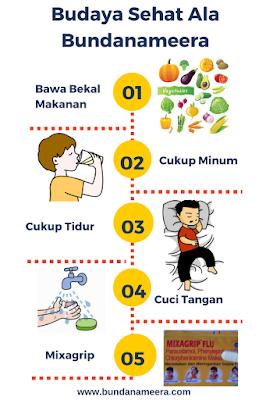 budaya-hidup-sehat