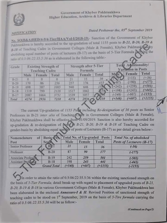 UP-GRADATION OF POSTS OF TEACHING CADRE IN GOVERNMENT COLLEGE KHYBER PAKHTUNKHWA