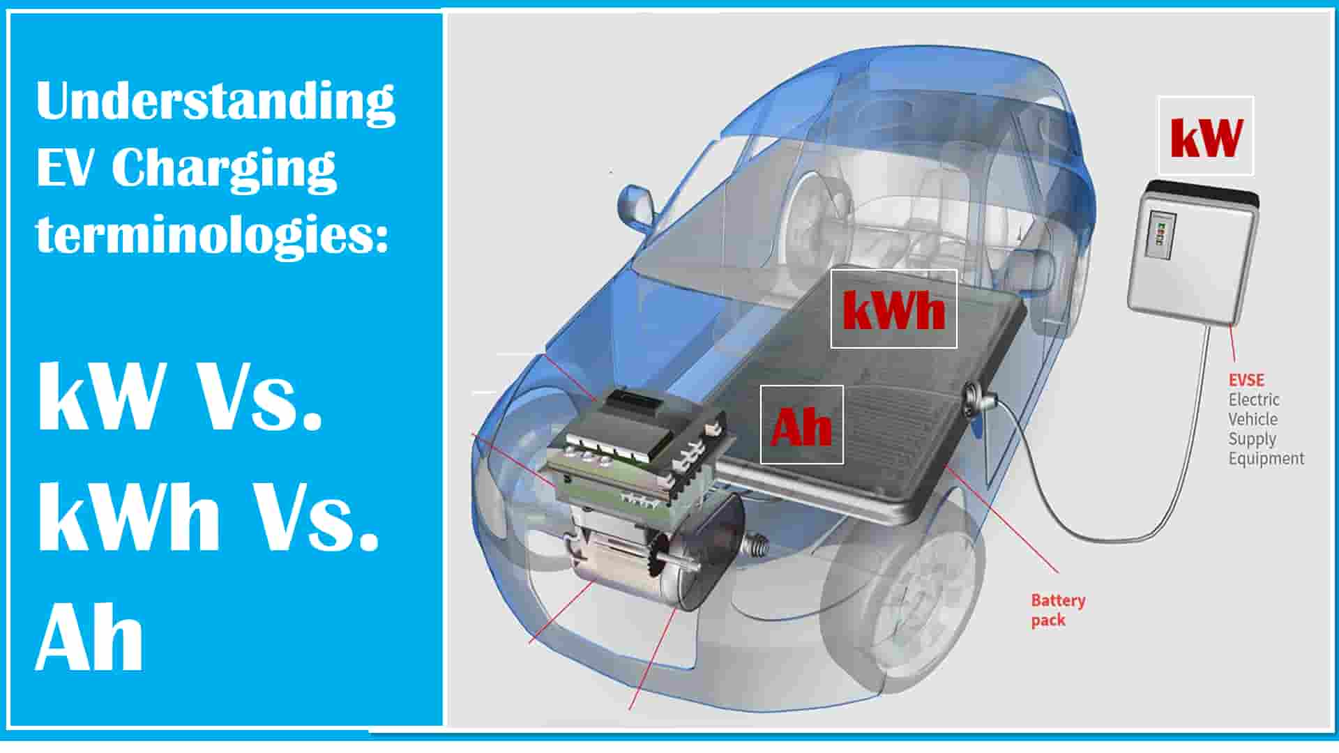 Understanding differences between kW, kWh & Ah from EV charging perspective
