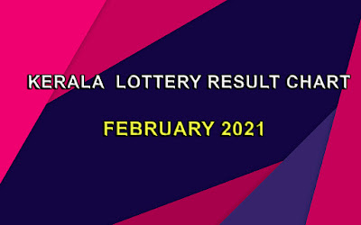 Kerala Lottery Result Chart February 2021