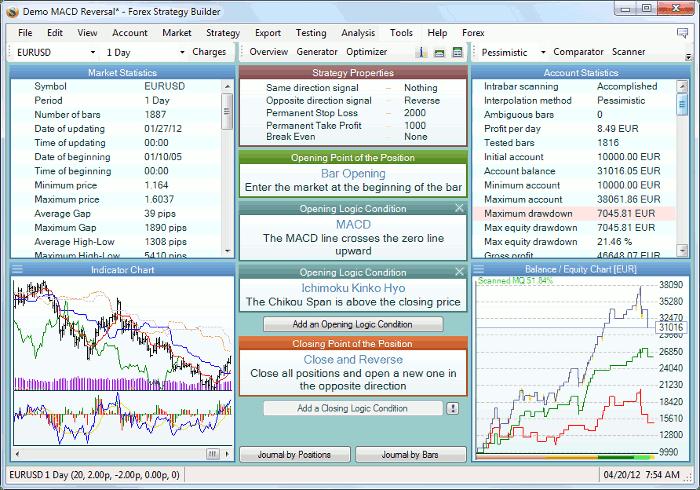 Trade builder forex