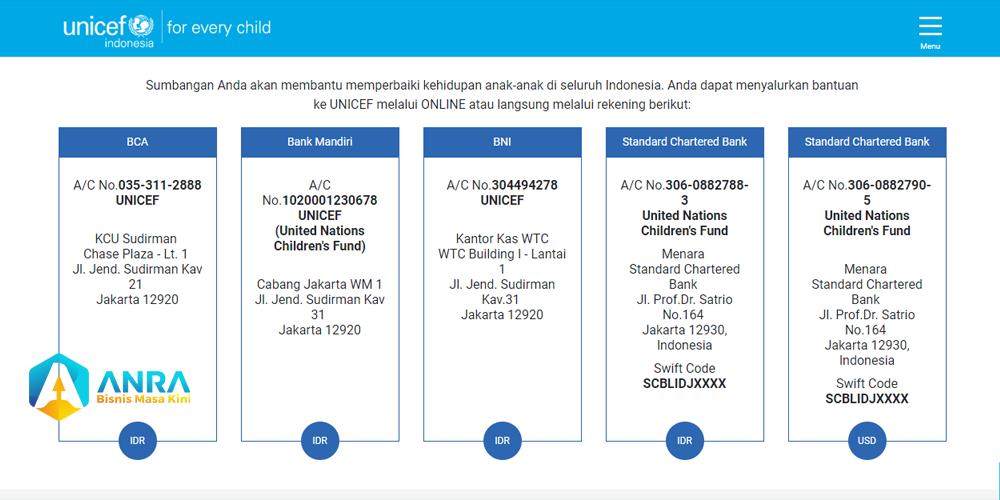 Panduan-cara-berhenti-donasi-unicef-indonesia