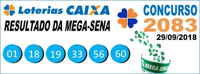Resultado da Mega Sena concurso 2083 de 29/09/2018 (Imagem: Informe Notícias)