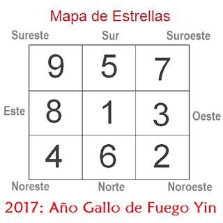 estrellas-volantes-mapa-2017-gallo-fuego-chino-siria-grandet