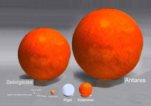 comparacao sol e estrelas tamanho