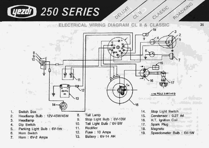 Jawa Wiring Diagram Budgit Hoist Wiring Schematic 1970opel Gtwiring Au Delice Limousin Fr