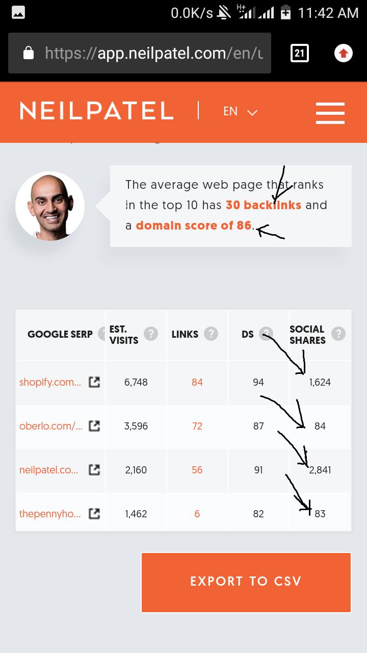 ubbersuggest backlinks result