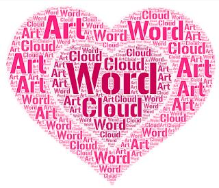 Wordart word cloud