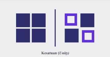Prinsip Desain Grafis Kesatuan (Unity)