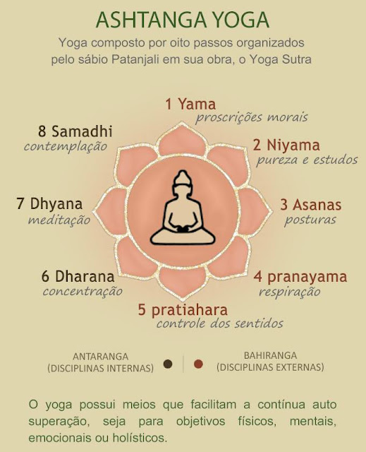 What is Pranayama  The scientific Pranayama Benefits