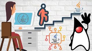 Java Programming for Complete Stranger