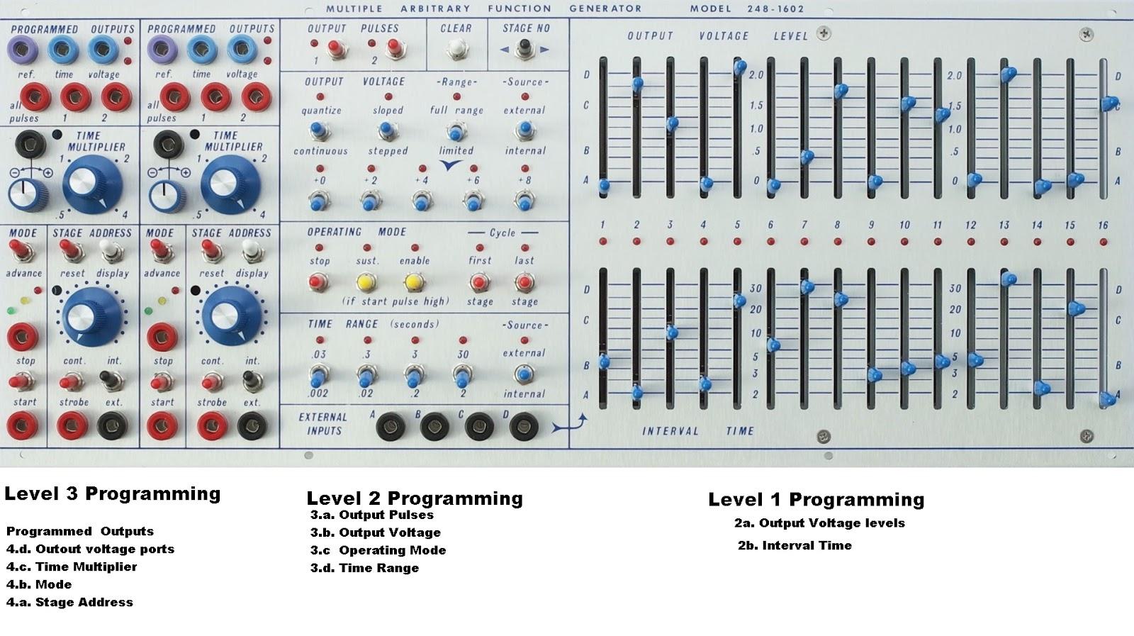 JonDent - Exploring Electronic Music: Buchla MArF - Manual interperation