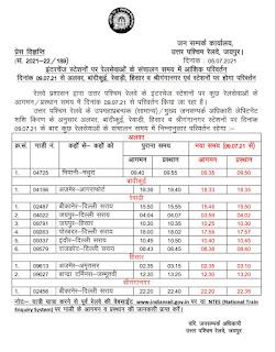 NWR-news-today-special-train-list-jaipur-interchange-station-rajasthan