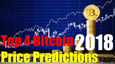 Cryptocurrency daily price predictions