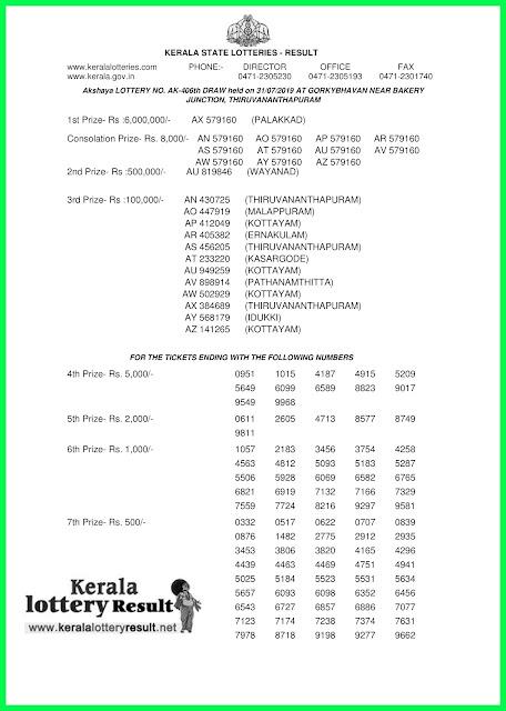 Kerala Lottery Result Akshaya Lottery Results 31-07-2019 AK-406-