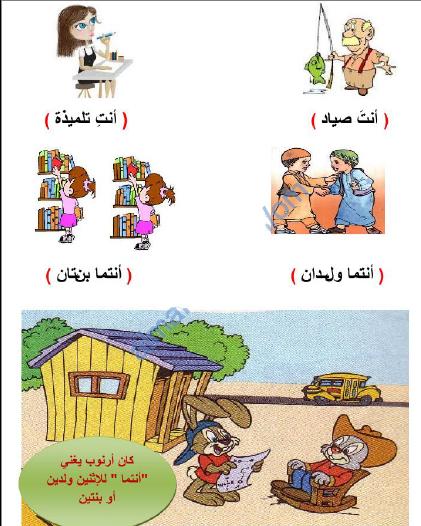 مذكرة شرح وتدريبات شاملة في مادة اللغة العربية للصفوف الثاني والثالث والرابع