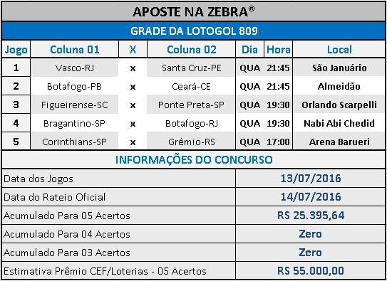 LOTOGOL 809 - PROGRAMAÇÃO / GRADE OFICIAL 02